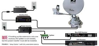 satellite question directv irv2 forums