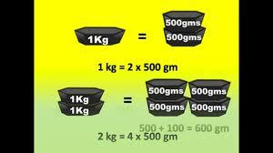 cbse maths weight वज न kilogram gram and how to weight