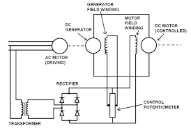 ward leonard speed system for a dc motor