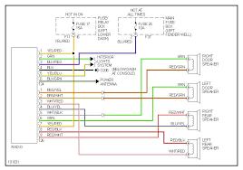 1999 subaru legacy stereo wiring diagram subaru wiring diagrams