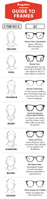 find right hairstyle for face shape of yours which glasses are right for your face shape face shapes face