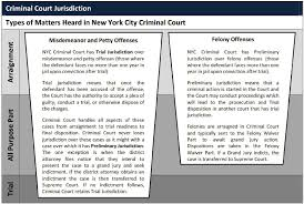 desk appearance ticket nyc annual report criminal court of the city of new york