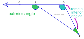 Define Interior Angle Exterior Angle Property Of A Triangle Cbse Tuts