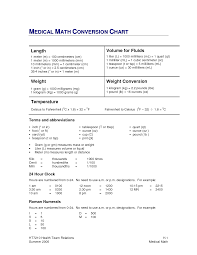Converting Metric Units Of Length Worksheet Nursing Math Worksheets Photos Dropwin