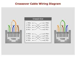 usb wiring diagram with electrical 75236 and wire saleexpert me