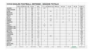 Stat Sheet Template Free Football Stat Templates Coachfore Org