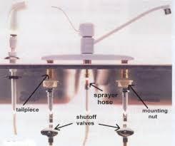 replace a kitchen faucet replacing kitchen sink faucet arminbachmann
