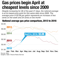 Average Gas Price by Two New Documentaries Delve Deeply Into Bipolar Syndrome The