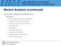 Desk Audit Financial Examinations And Market Regulation Ppt Video Online