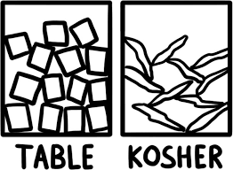 canning salt vs table salt do i need to use kosher salt ask the food lab serious eats