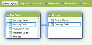 excel as a database how to use power pivot linked tables