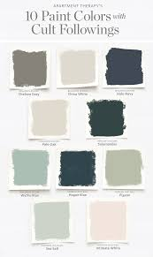 Valspar Kitchen And Bath Enamel by Downstairs Bathroom Valspar 4005 1a Polar Star Match Paint