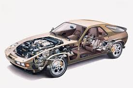 porsche model car model guide the 928 porsche u0027s v8 powered luxury muscle car