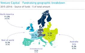 Map Of Europe Capitals by European Mega Fund Could U0027help Thousands U0027 Of Small Firms Horizon