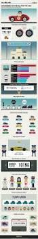 lexus used in uae here is what the used car market in the uae looks like