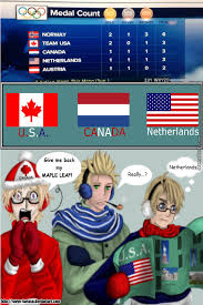 Sochi Meme - hetalia sochi flag mix up by rkboogeyman meme center