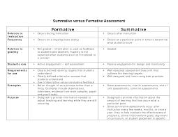 sample analytical essay paper vs essay summative essayexcessum analytical essay summative essayexcessum summative essay tk analytical essay introduction example analytical essay