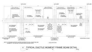 and house plans house designs and house plans philippines home