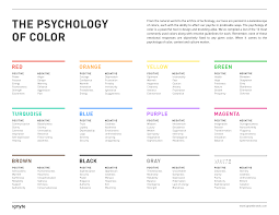 psychological effects of color the psychology of color in branding