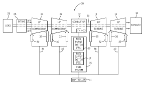 patent us20140230402 turbine conduit purge systems google patents