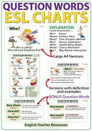 question words in english u2013 wall charts flash cards woodward english