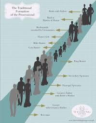 wedding processional best 25 wedding processional order ideas on order of