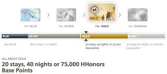 free hilton hhonors gold status with amex platinum card
