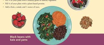 plant based diets health topics nutritionfacts org