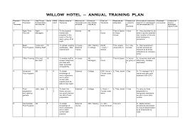training plan template sample basic car wiring menstruation for