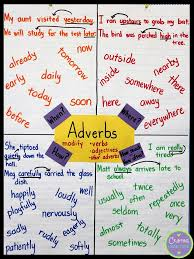 adverb lessons crafting connections anchors away monday adverbs loved that