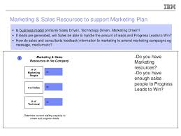 ibm full year go to market plan template