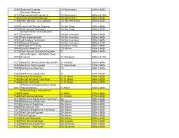 stationary engineer jobs in indianapolis bradley morris inc updated job list