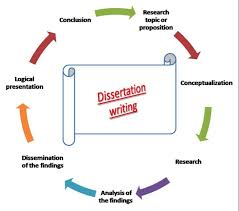Phd thesis writing help uk   academic decathlons wmestocard com Buy Essay Online  Essay Writing Service  Write My Essay phd thesis writing help uk
