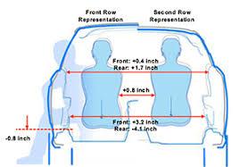 Honda Crv Interior Dimensions 2016 Honda Civic Sedan Press Kit Interior Honda News