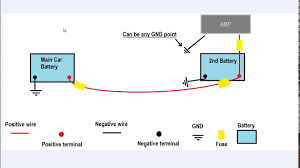 subwoofer wiring diagrams new how to wire two amps together