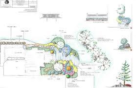 design u2013 landscape design build and maintenance u2013 waterford