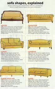 living room unbelievable living room furniture names images
