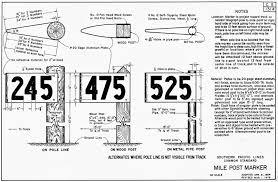 Ncr Trail Map Railroad Mileposts