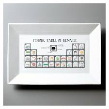 monochrome home decor creative periodic table home decor luxury home design classy
