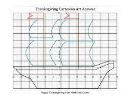 55 best cartesian coordinates images on cartesian