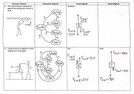 Physics Worksheet Day 32 Interaction Diagrams And Force Diagrams Noschese 180