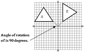 congruent triangles with transformations