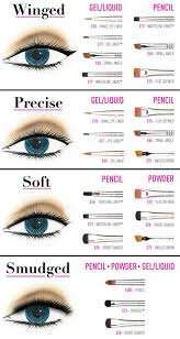 How Much Is A Makeup Artist Best 25 Makeup Artist Tips Ideas On Pinterest Makeup Artist