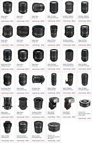 mirrorless camera black friday deals nikon u0027s black friday deals will be available on november 28th