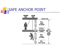 picture height industrial safety of height works