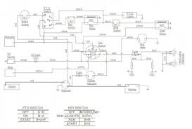 troubleshooting cub cadet 2155 wiring yahoo image search results
