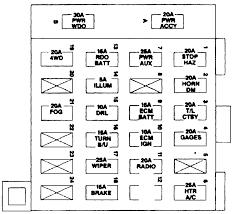 1996 isuzu trooper fuse box diagram 1996 automotive wiring diagrams