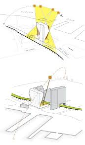 51 best diagram examples images on pinterest architecture