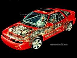 1991 isuzu amigo isuzu all wheel drive explained awd cars 4x4 vehicles 4wd