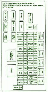 kia rios battery fuse box diagram u2013 circuit wiring diagrams